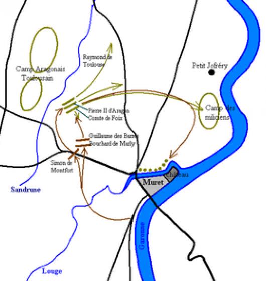 Plan de la bataille de Muret