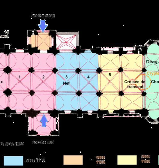 Schéma-basilique-de-Brioude