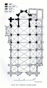 Plan de l'Eglise