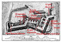 Plan du Fort Wagner
