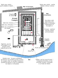 Plan du temple de Kôm Ombo