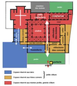 Plan de l 'Abbaye de Sylvanès